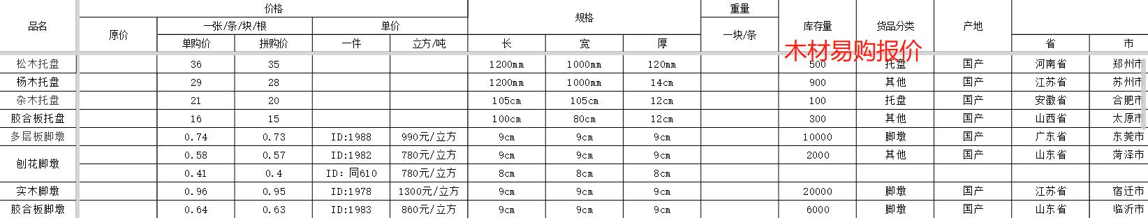 2020年11月27日最新木材报价!.png
