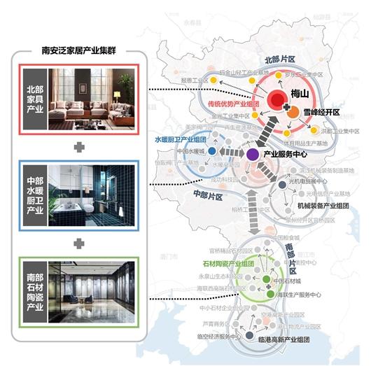 南安市家居产业招商推介会在梅山举行.jpg