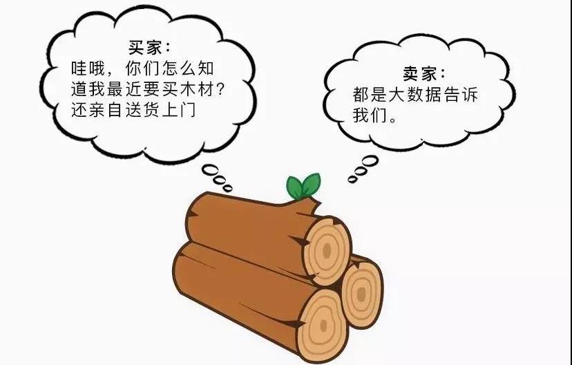大数据正在占领全球产业,木材行业这块处女地还未被开垦?.jpg