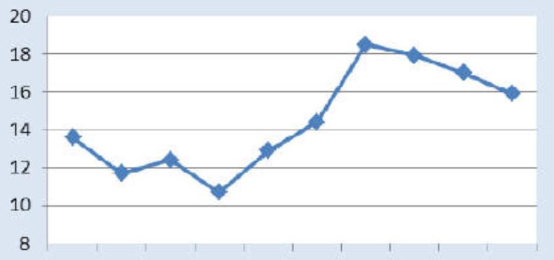 木制品增长支撑2020年稳定前景,抵消商品纸面下跌.png