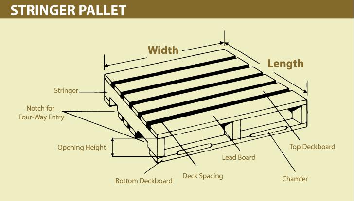 硅谷的定制木托盘如何.png